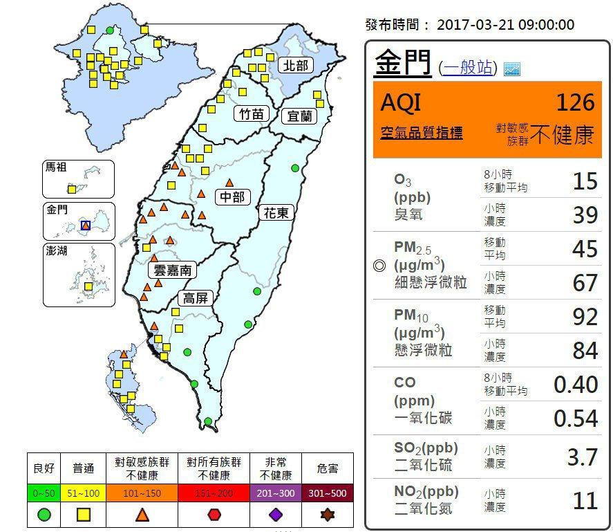 根據今早的觀測資料,南投、雲嘉南地區、高雄橋頭、楠梓及金門測站的空氣品質指標呈橘...