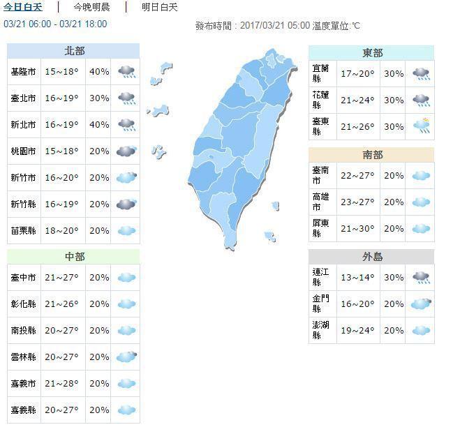 今天白天各地天氣。 圖/翻攝自氣象局網站