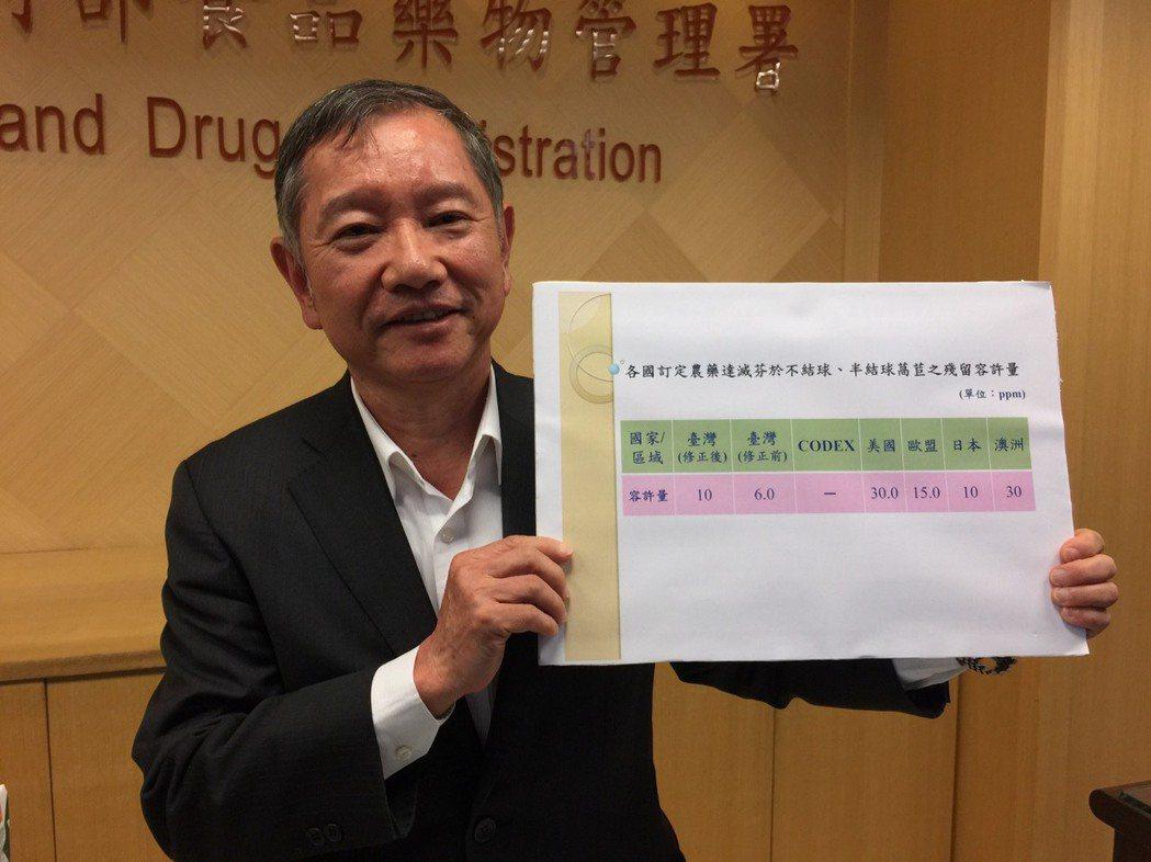 食品藥物管理署今偕同防檢局一同召開記者會,宣布將重啟評估氟派瑞、達滅芬的使用量。...