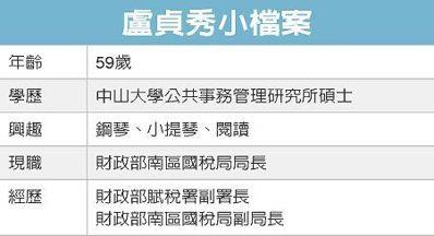 盧貞秀小檔案 圖/經濟日報提供