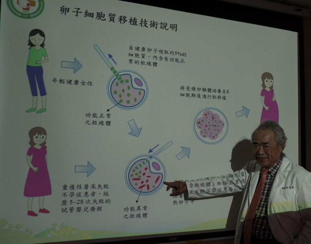 醫師李茂盛說明,不孕症查不出原因,很可能是粒腺體不良。記者趙容萱/攝影