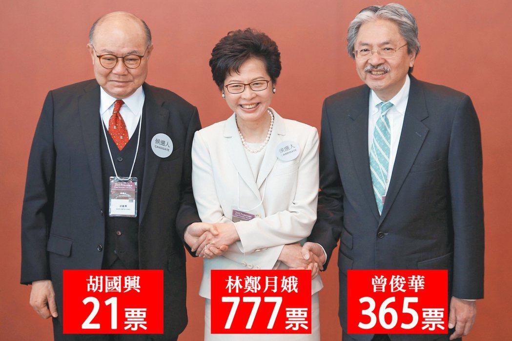 香港特首選舉26日舉行:胡國興(左)、林鄭月娥(中)、曾俊華(右)。 照片來源/...