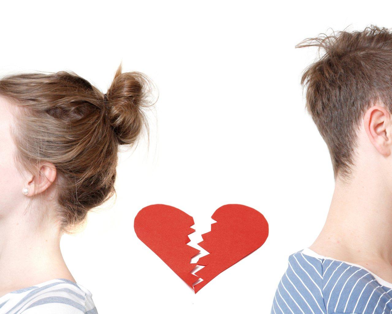 情侶吵架示意圖。圖/ingimage