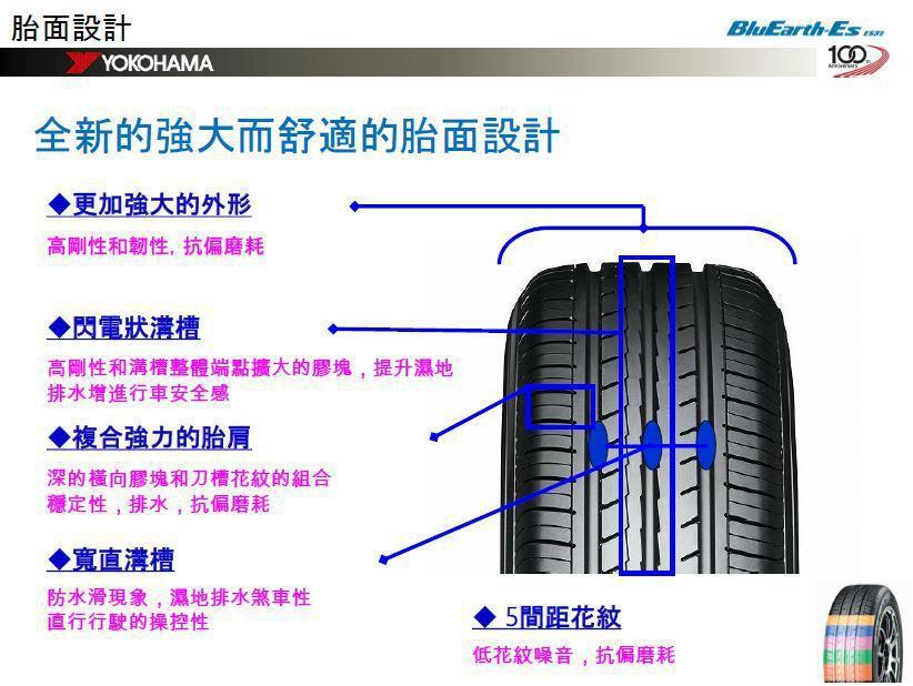 YOKOHAMA 台灣橫濱輪胎提供。