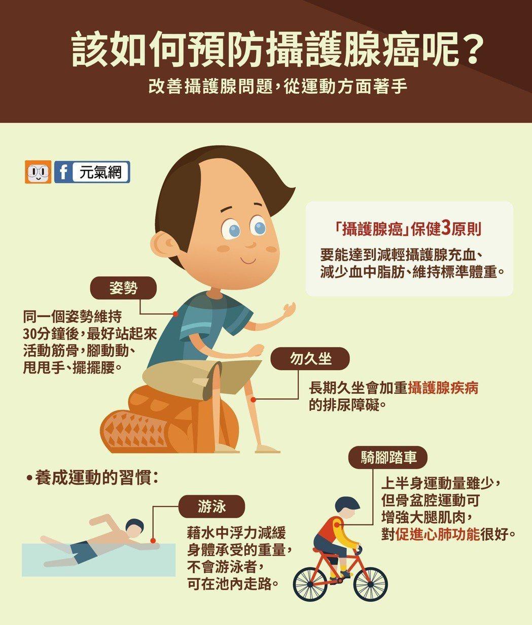 如何改善攝護腺問題? 製圖/黃琬淑