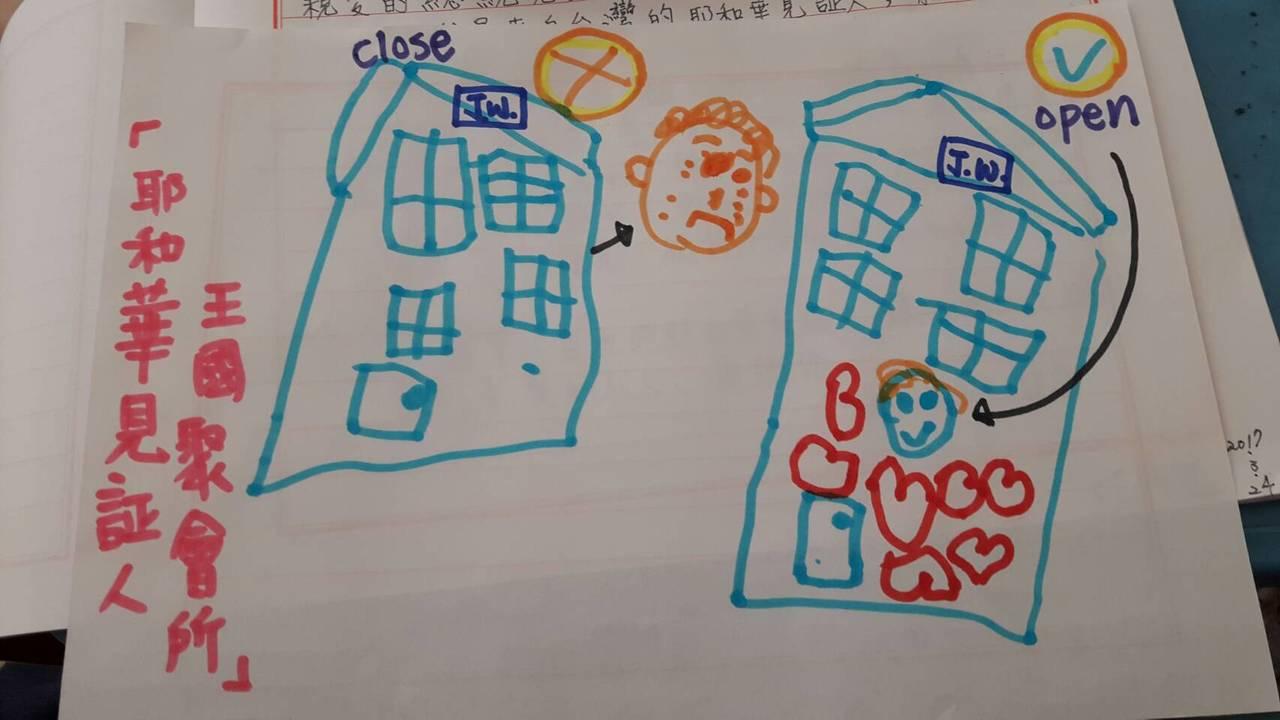 耶和華見證人遭打壓,一名竹北4歲小男孩在信上畫了open與close的聚會所,要...