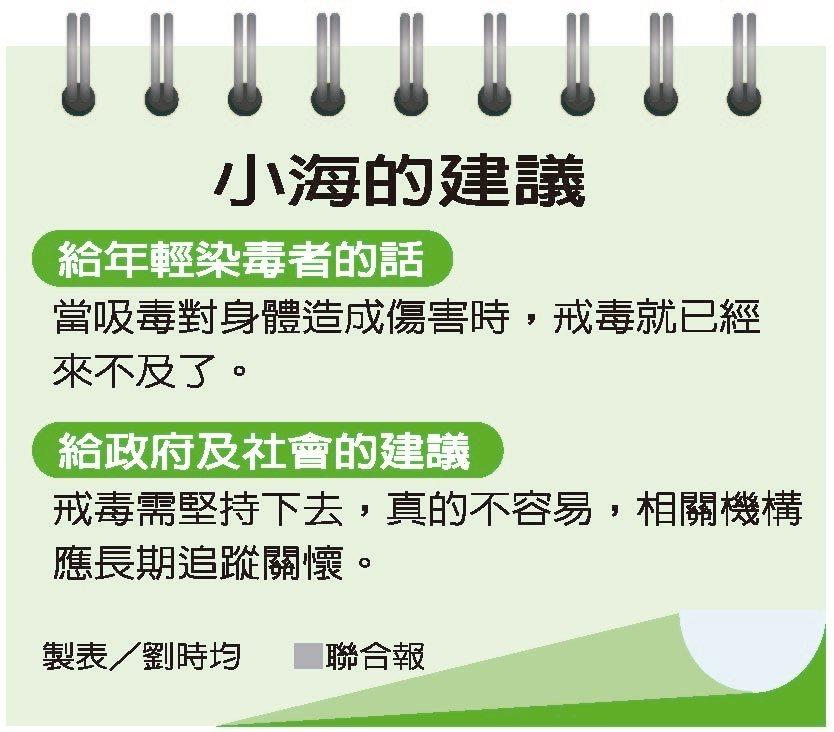 小海的建議 製表/劉時均
