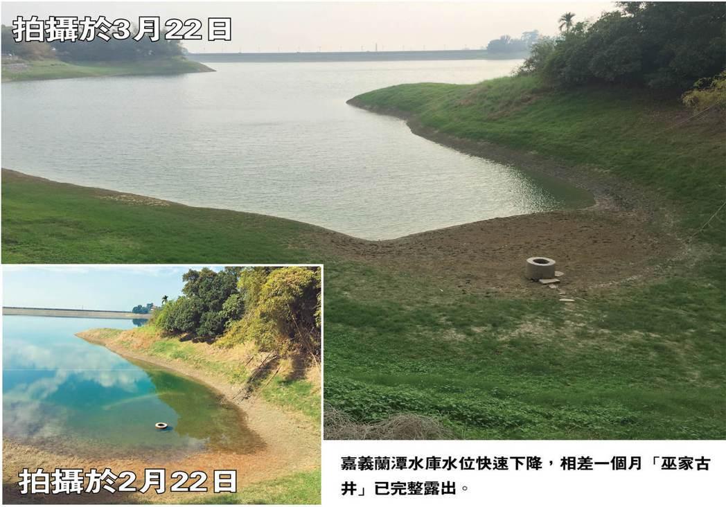 嘉義蘭潭水庫水位持續下降。 記者魯永明/攝影