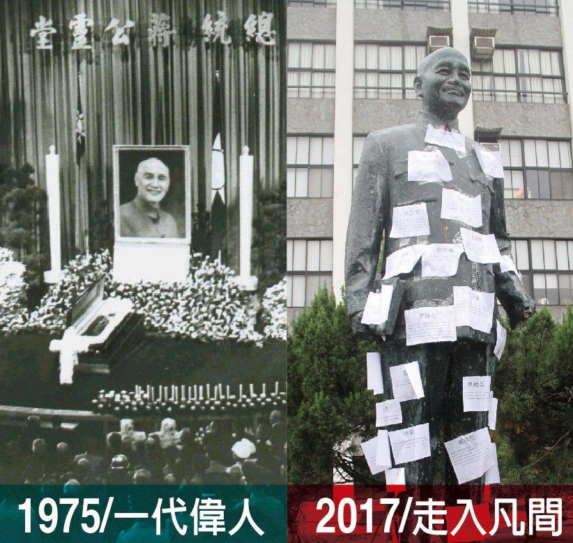 回首42年,蔣中正從當年的「一代偉人」走下神壇,成為部分人士眼中的二二八「元凶」...