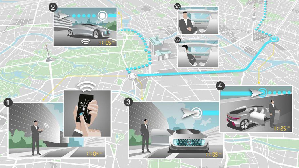 這項合作計劃將實現出租自動駕駛車輛的服務,未來將透過 Here 電子地圖(由 N...