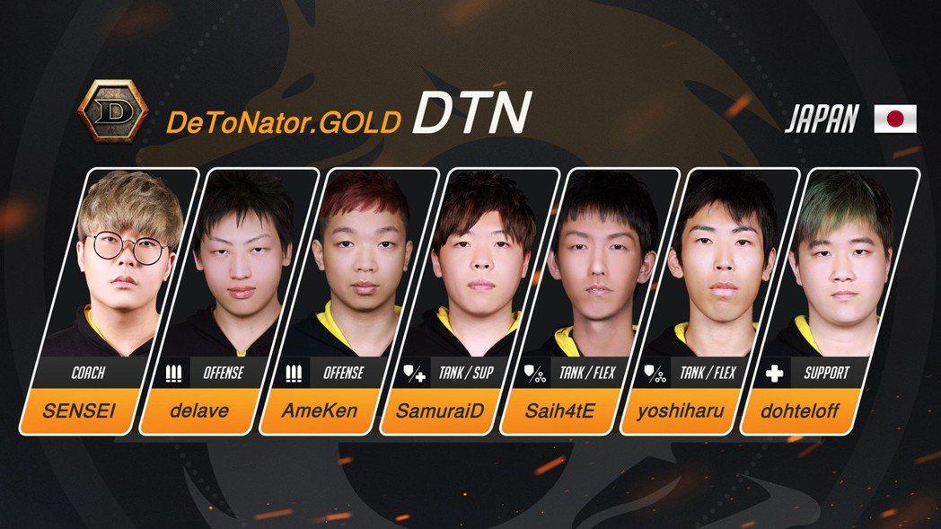 DeToNator.GOLD(DTN)《鬥陣特攻》OPC戰隊選手陣容。 圖/暴雪...
