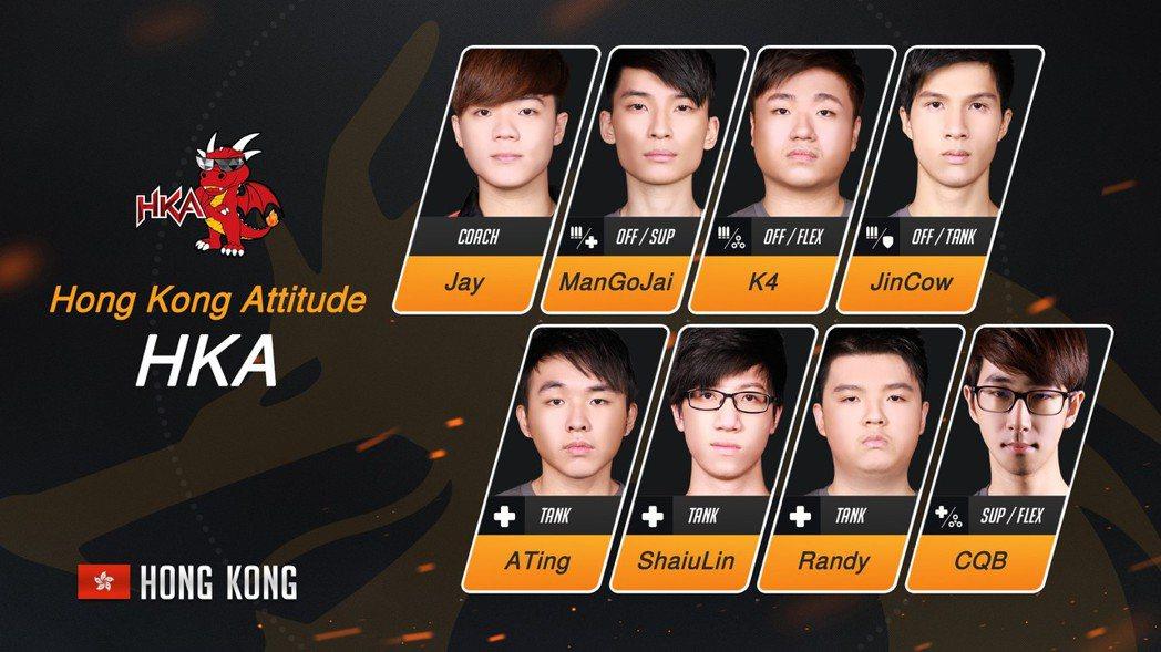 Hong Kong Attitude(HKA)《鬥陣特攻》OPC戰隊選手陣容。