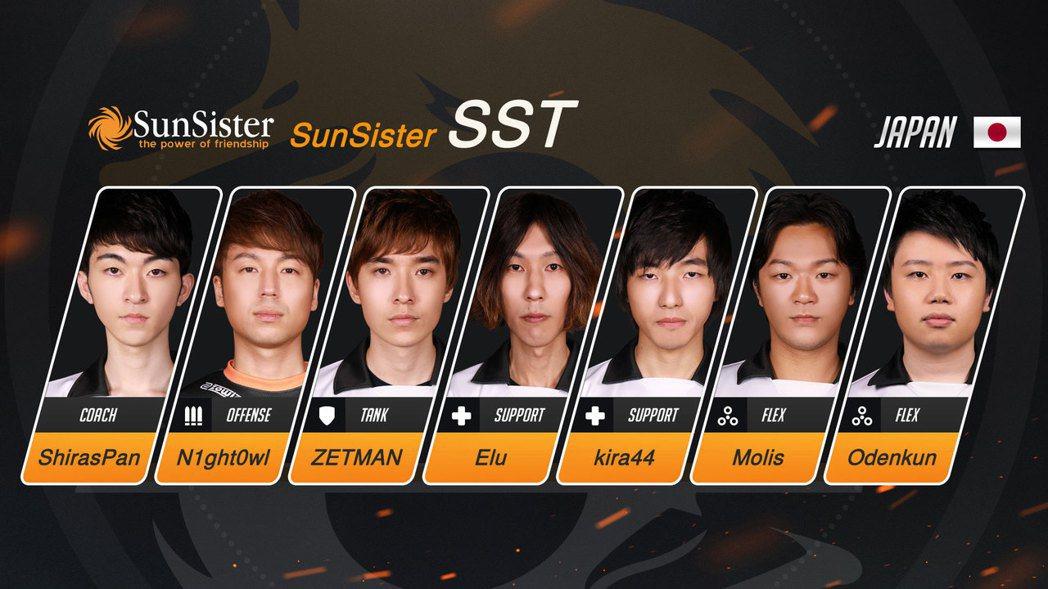 SunSister(SST)《鬥陣特攻》OPC戰隊選手陣容。