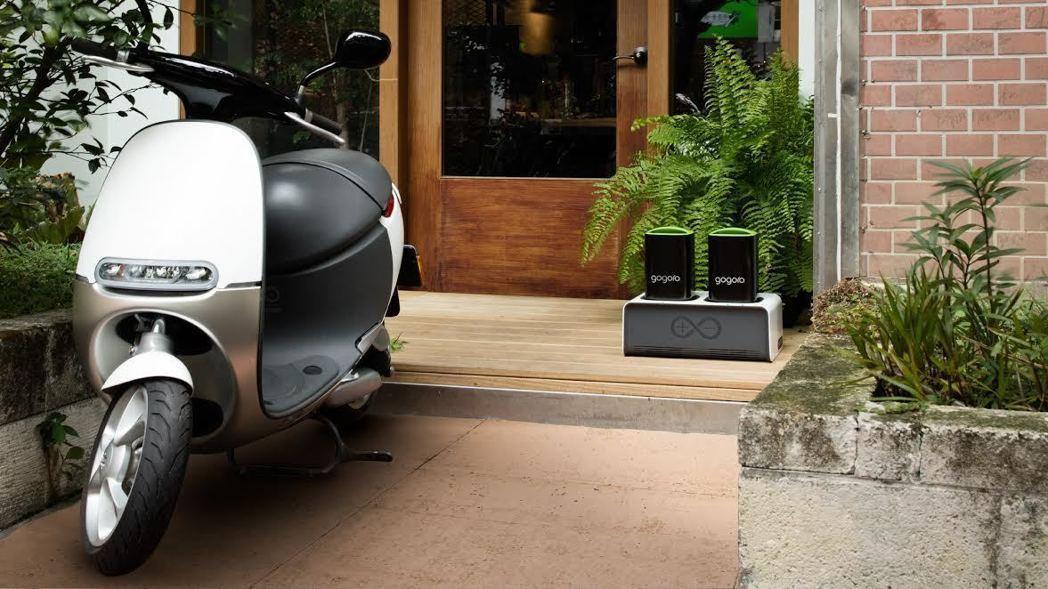 Gogoro從2015年中上市以來,國內電動機車銷售總數約36,000輛,其中有...