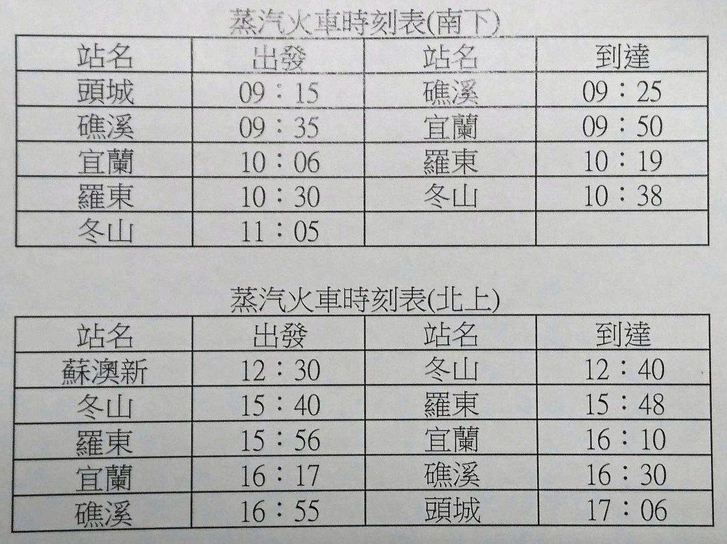 蒸汽火車本月20日要到宜蘭了,宜蘭縣政府公布火車時刻表 。圖/宜蘭縣政府提供