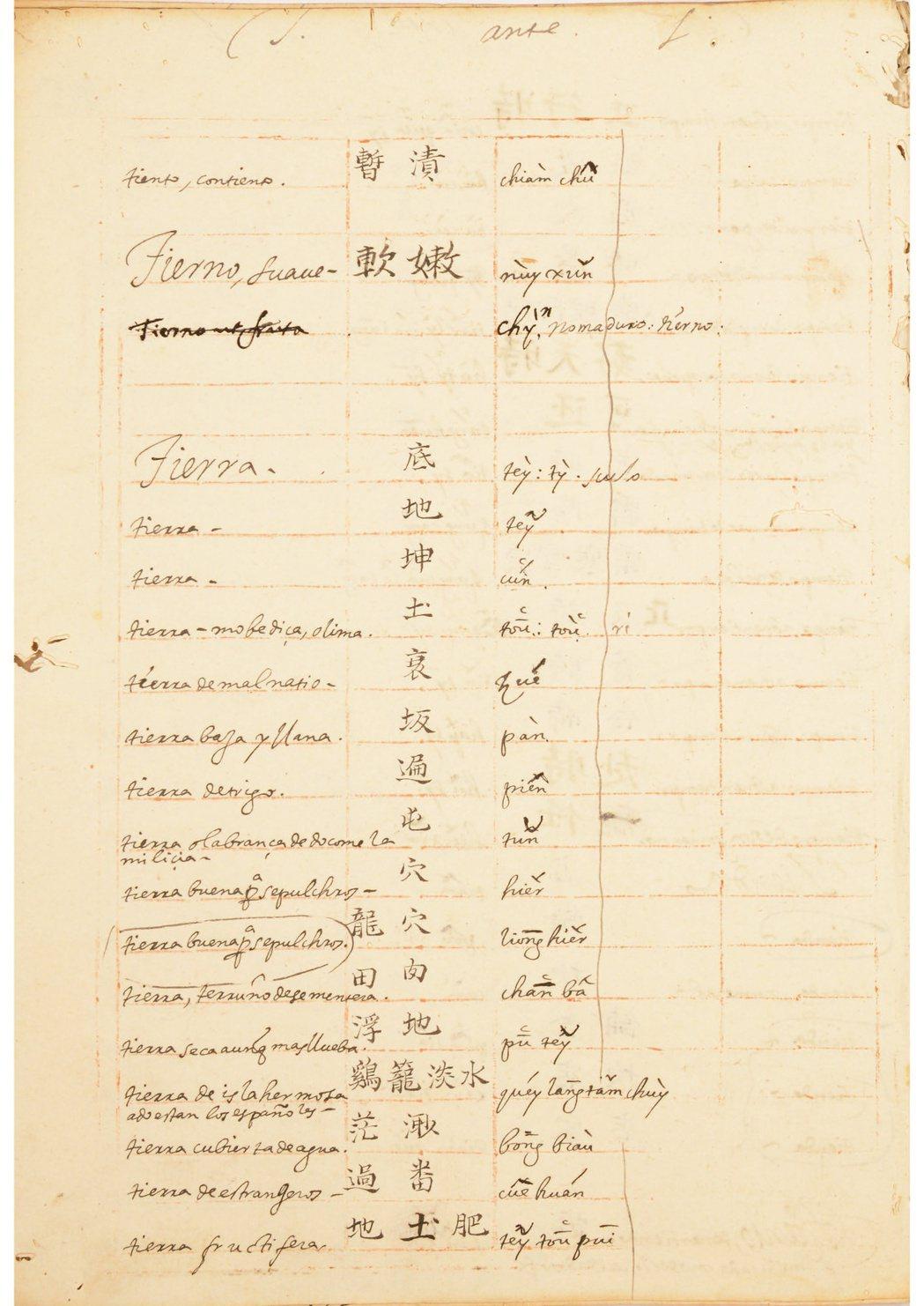 中研院發表17世紀初期編纂的《漳州話詞彙》,是本世紀閩南語史料最重大的發現。圖/...
