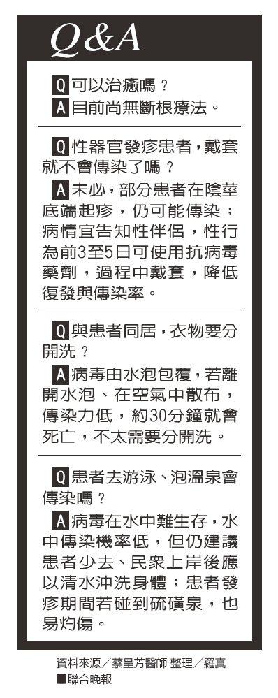 Q&A資料來源/蔡呈芳醫師 整理/羅真