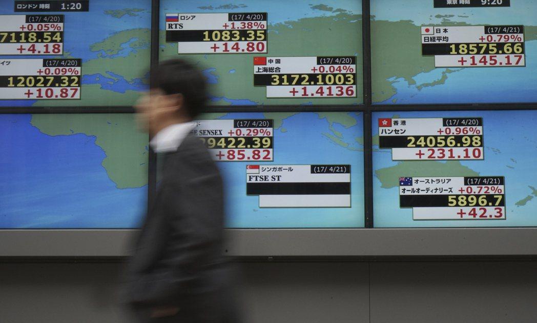 美股周四全面勁揚,那斯達克指數更再創歷史新高,激勵今日亞股開高,圖為日本街頭看板...