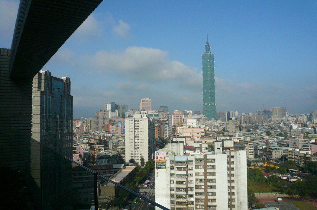 台北市房價去年下跌1.2%,在全球150個城市中,排名回升至133名,擺脫倒數十...