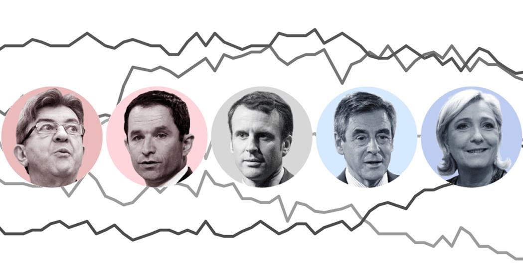 法國五位總統候選人,由左至右分別為梅朗雄、阿蒙、馬克宏、費雍與雷朋。(圖片來源:...
