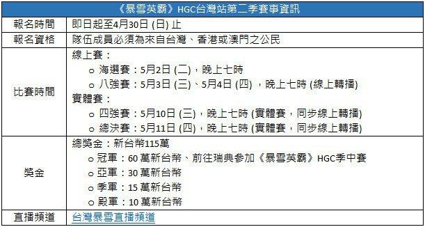 《暴雪英霸》HGC台灣站第二季賽事資訊