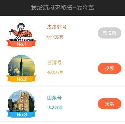 「皮皮蝦號」快速超越其他選項,成為票數最高。(取材自微博)