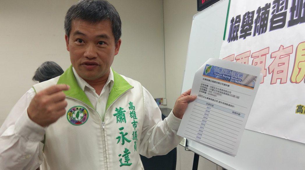 高雄市議員蕭永達今天公布狼師姓名,並表示該狼師政商關係良好,成立公司拿到政府標案...
