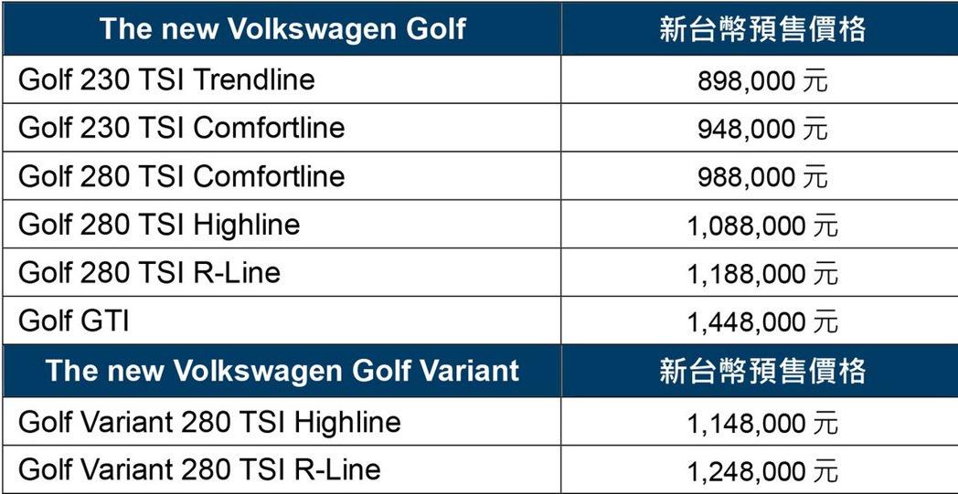 全新Golf售價表。