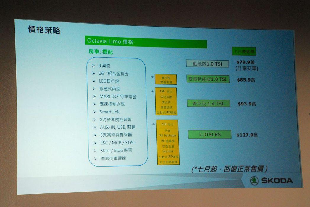 New Octavia四門房車售價。圖/記者林昱丞攝影