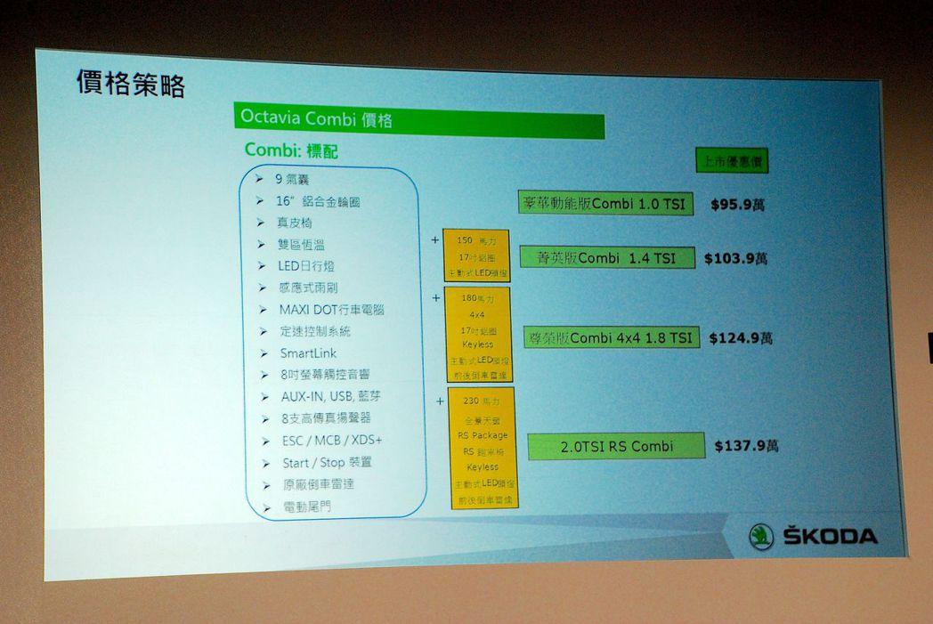 New Octavia旅行車售價。圖/記者林昱丞攝影