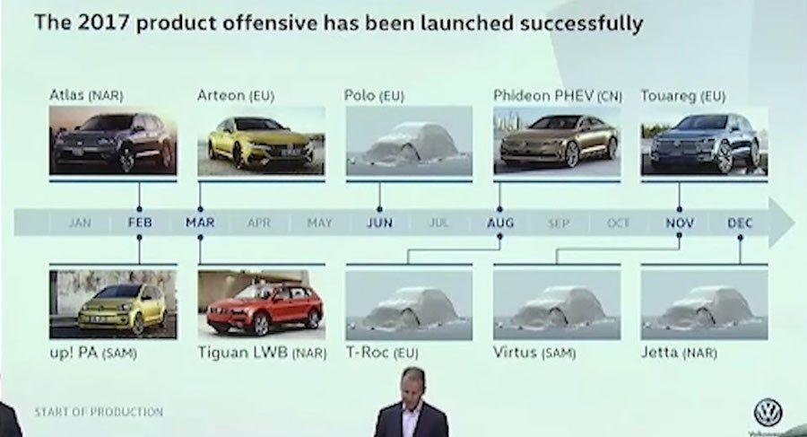 摘自Volkswagen News影片