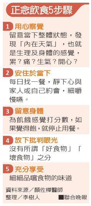 正念飲食5步驟 整理/李樹人 資料來源/顏佐樺醫師