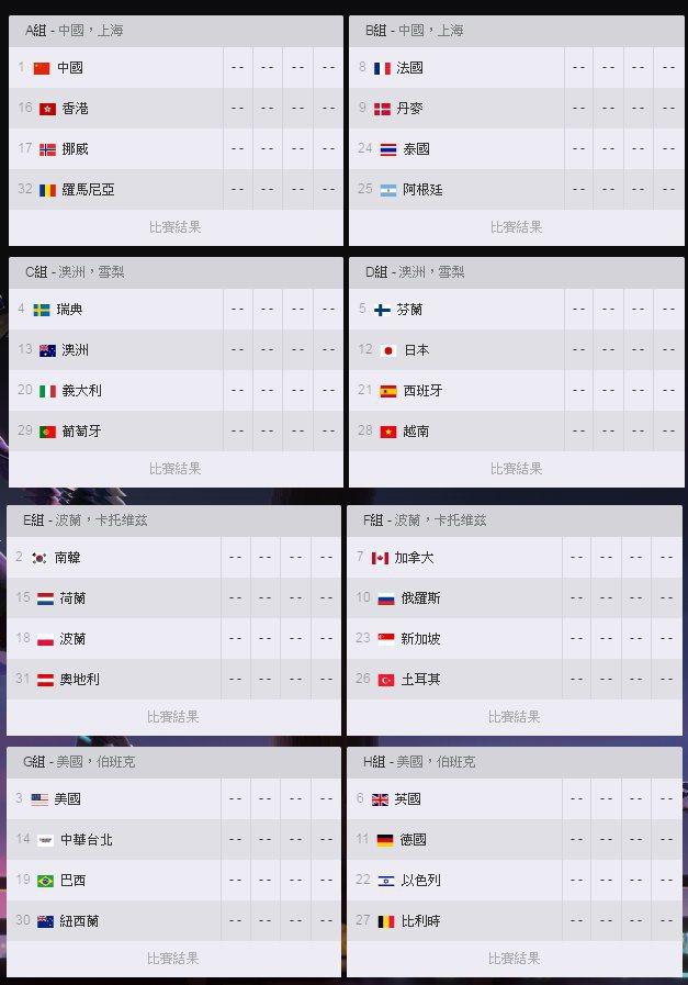 《鬥陣特攻》世界盃小組賽分組名單。 圖/《鬥陣特攻》世界盃官網