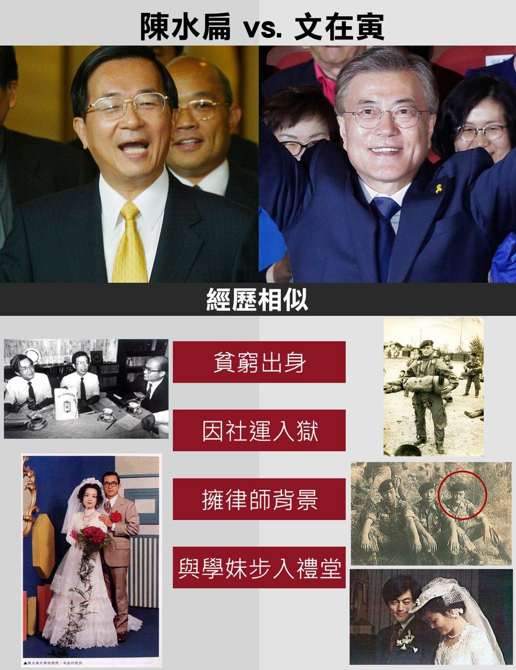 照片來源:新華網、南韓中央日報 /影音中心王志偉製圖