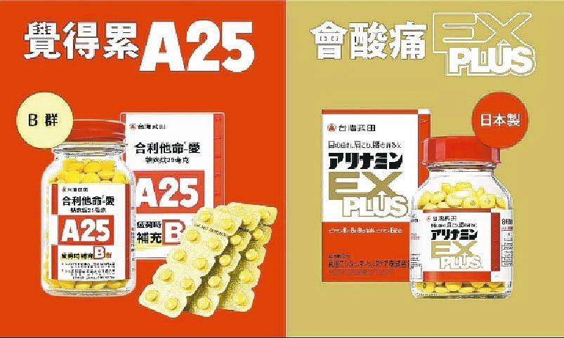 台灣武田藥品工業股份有限公司醫藥級B群合利他命。 台灣武田藥品/提供