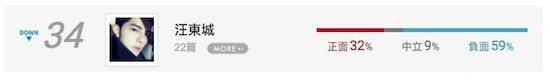 圖/DailyView網路溫度計提供