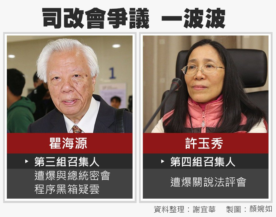 (左)聯合報系資料照/記者杜建重攝影 (右)聯合報系資料照/記者黃威彬攝影