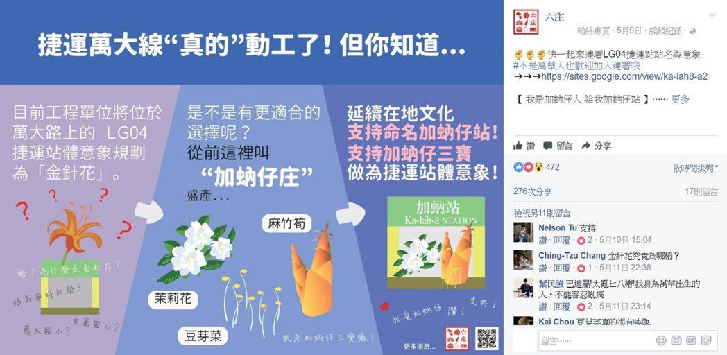 南萬華在地青年組成社團「六庄」,透過臉書粉絲頁發起「我是加蚋仔人,給我加蚋仔站」...