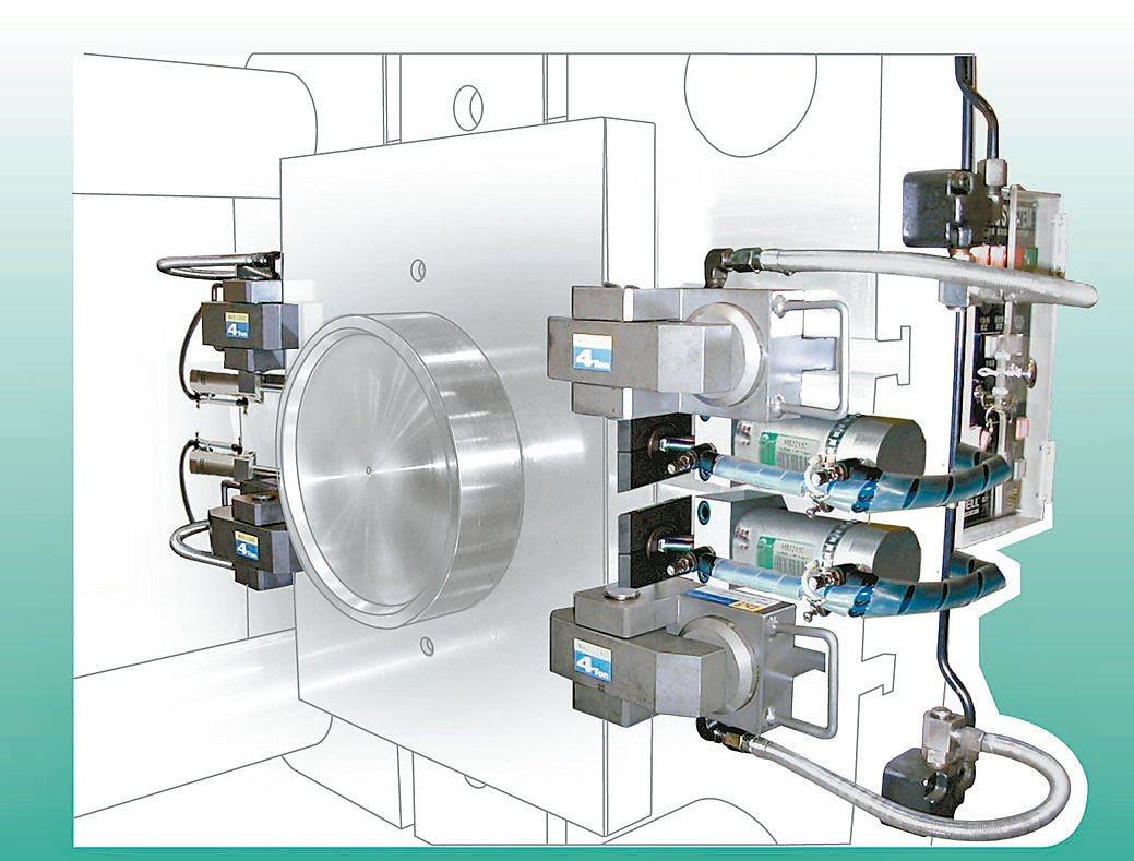 富偉公司推出可大量縮短換模時間的射出機換模系統。 富偉公司/提供