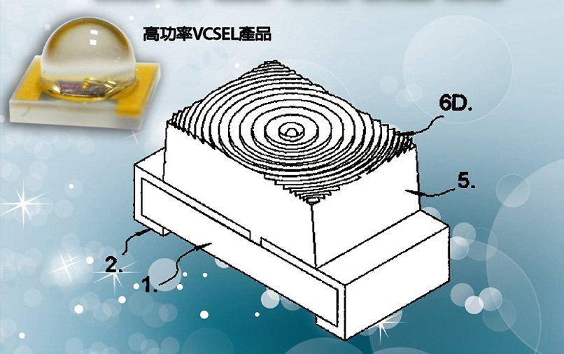 詮興開發高功率VCSEL產品,應用於3D感應之紅外線LED封裝專利。 詮興/提供