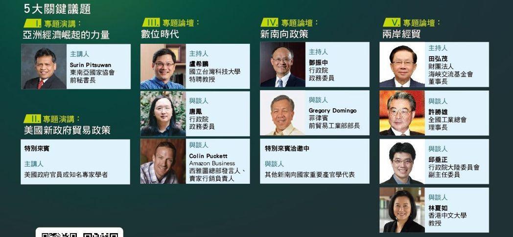 五大議題探索台灣經貿方向。台北市進出口公會/提供