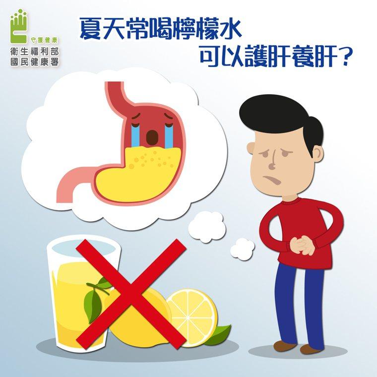國健署提醒民眾,多喝檸檬水無法護肝,反而刺激腸胃,適量就好。圖/國健署提...