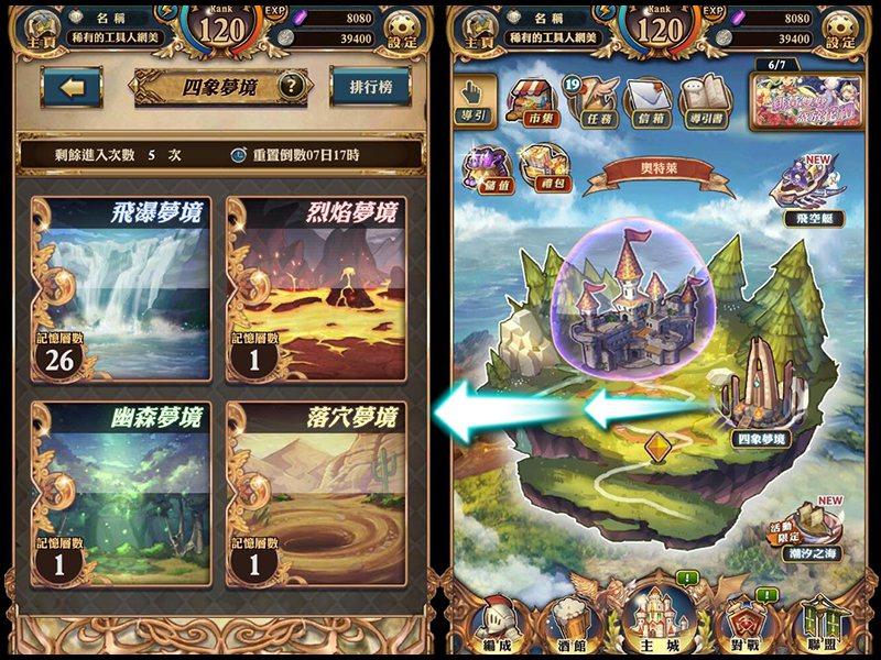 「四象夢境」將登錄奧特萊主城。四大屬性夢魘關卡,待玩家前來挑戰。