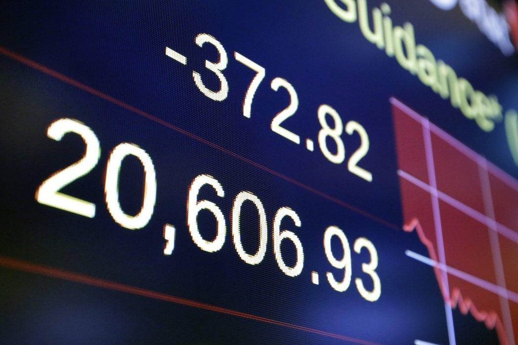 華爾街股市17日急墜逾372點,是去年9月以來跌幅最大的一天。 (美聯社)