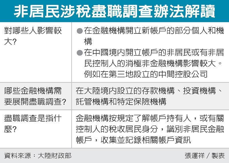 非居民涉稅盡職調查辦法解讀 圖/經濟日報提供