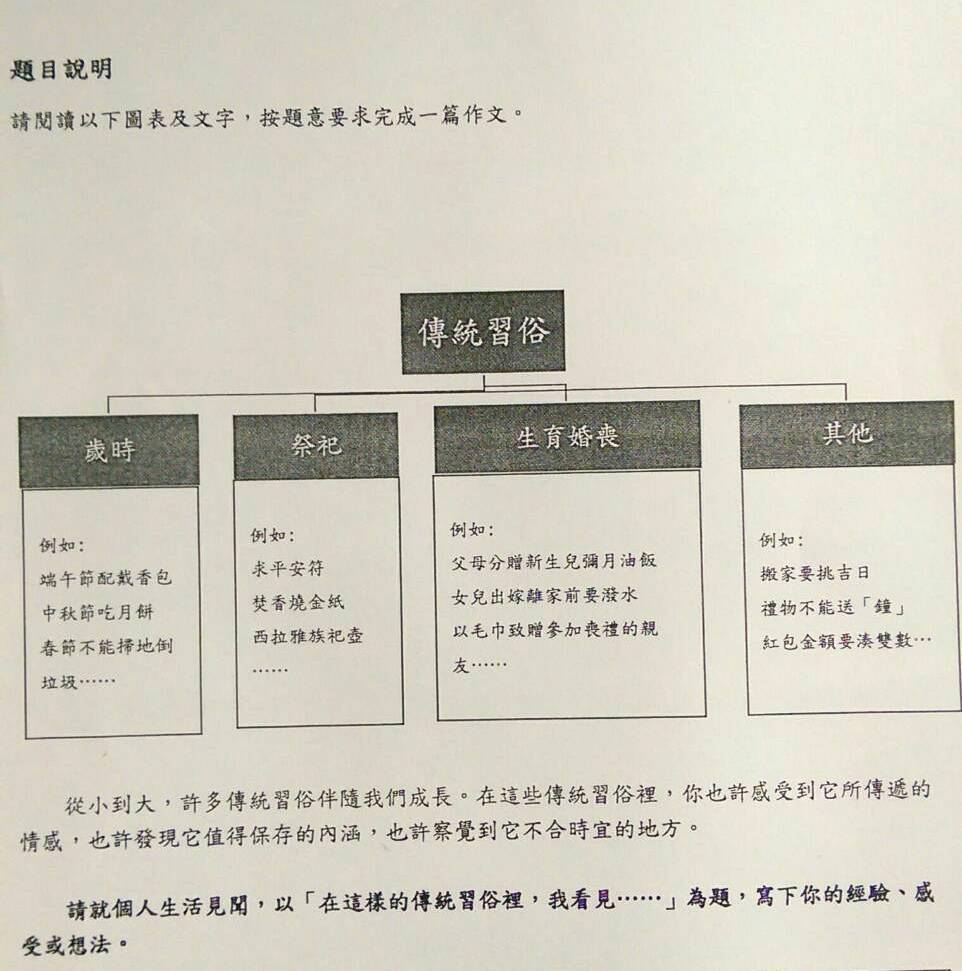 今年會考寫作題目,首次結合圖表命題。記者張錦弘/翻拍自教育部新聞稿