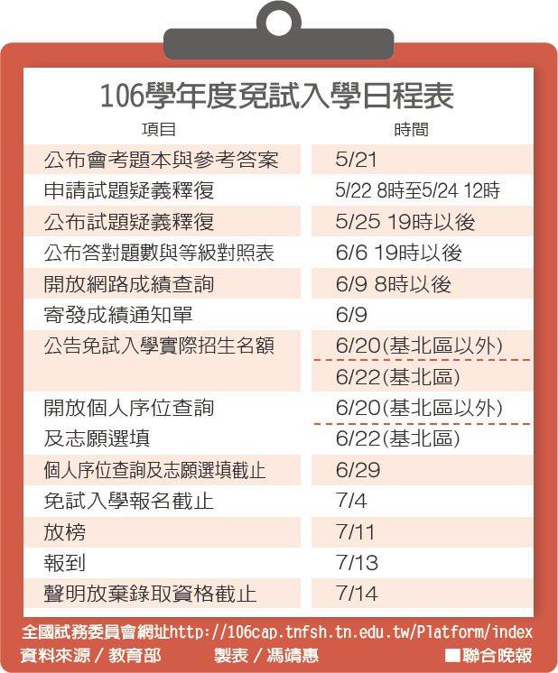 106免試入學日程表