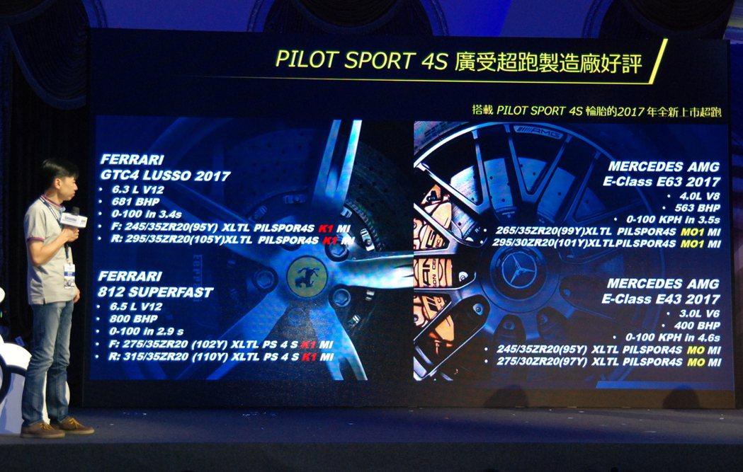 目前 Pilot Sport 4 S 已成為 Ferrari GTC4 Lusso、Ferrari 812 Superfast、AMG E63、AMG E43 等原廠高階選配胎款。 記者林鼎智/攝影