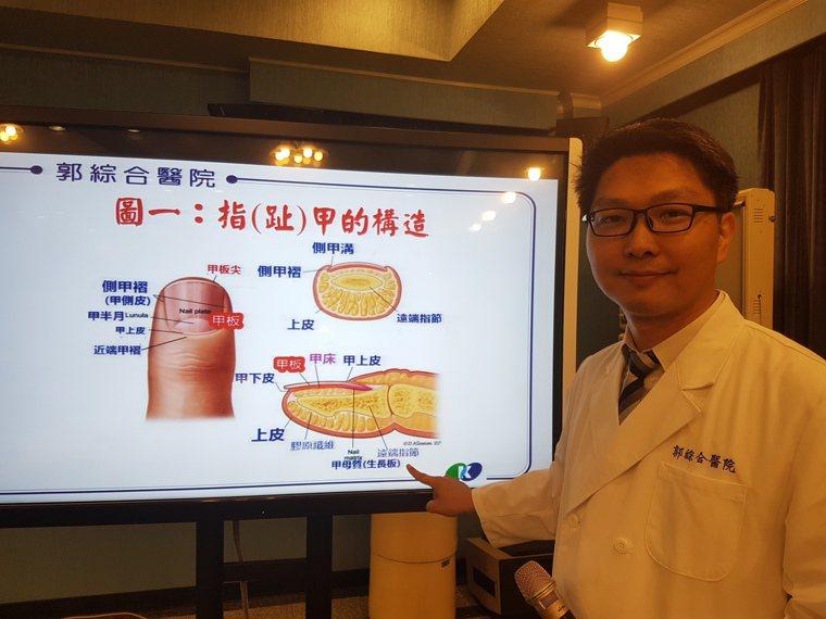 台南郭綜合醫院整形外科主任陳振琨提醒愛美女性不要經常讓指頭接觸化學物質,避免嚴重...
