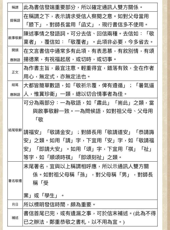 圖片來源/ 國學詞語總彙